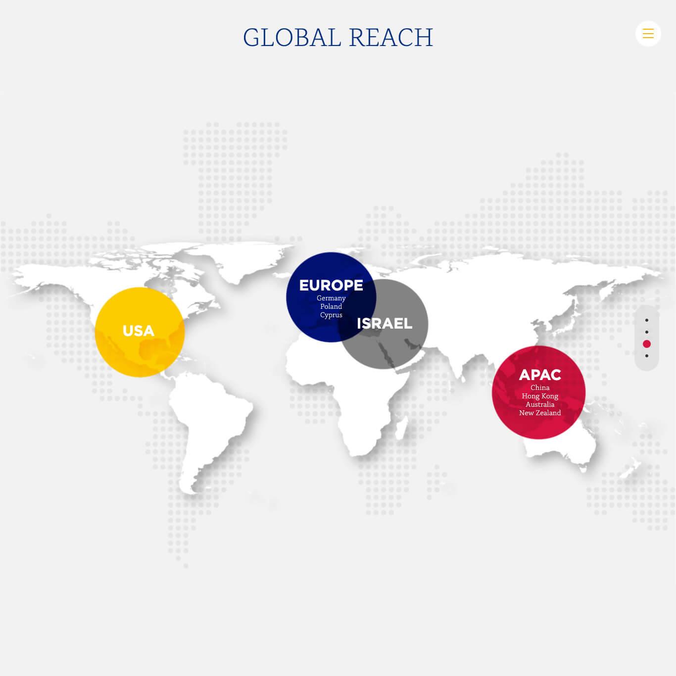 Aurec Capital - Lifetime Business Partner